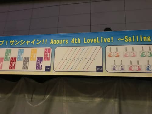 Aqours 4th LoveLive! ~Sailing to the Sunshine~:ガチャ看板