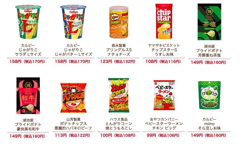 セブンイレブンキャンペーン「スクフェスAC」絵柄のA4クリファイル対象のお菓子