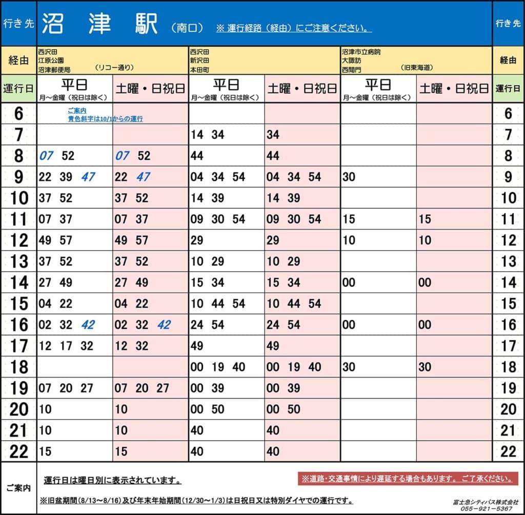 富士急シティバス時刻表:「ららぽーと沼津」→「沼津駅南口」