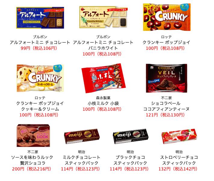 セブンイレブンキャンペーン「未体験HORIZON」A4クリアファイル対象のお菓子