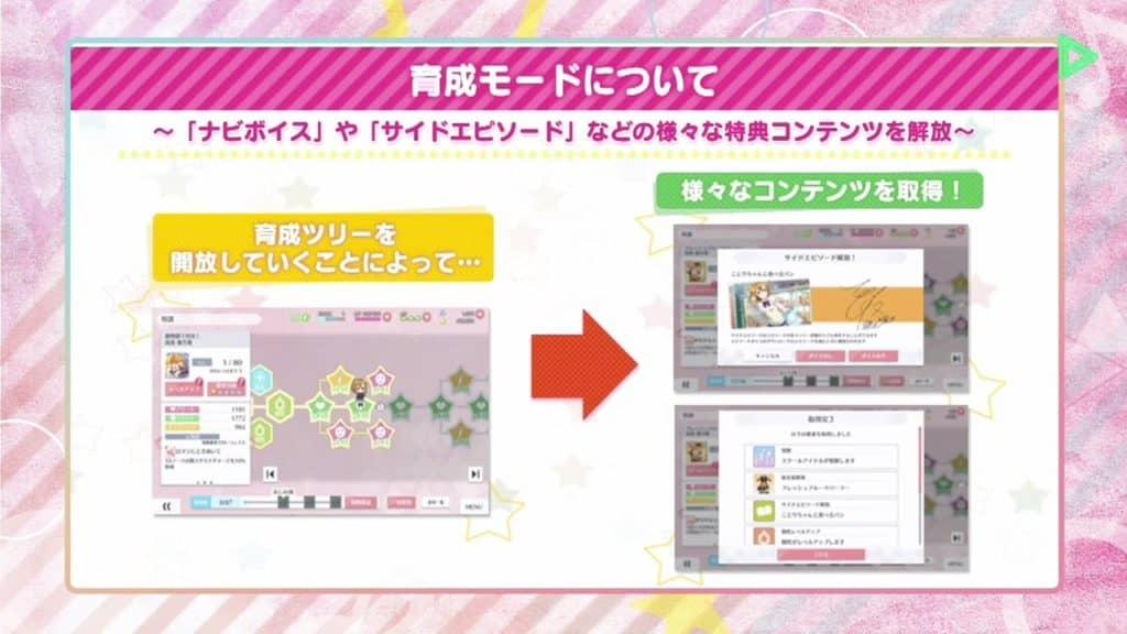 スクスタ新情報発表スペシャル放送:ゲーム説明