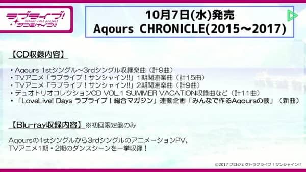 Aqoursベストアルバムの収録内容を再確認。